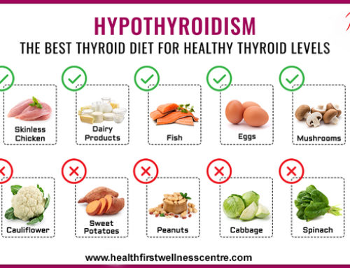 Best Diet For Thyroid Patients